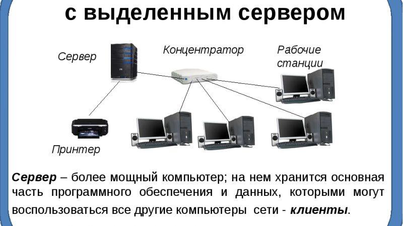 Выделенный сервер: самые популярные вопросы — выделенный сервер